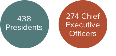438 Presidents, 274 Chief Executive Officers - 400w