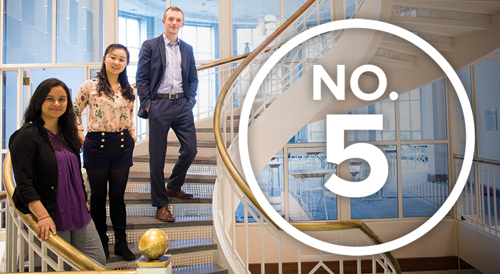 NEWS: Simon's Master in Finance Program ranked in top 5, according to Financial Times.