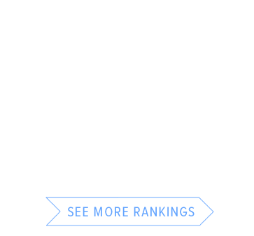 Ranked number 3 for ROI among private US business schools (Bloomberg Businessweek, November 2014)