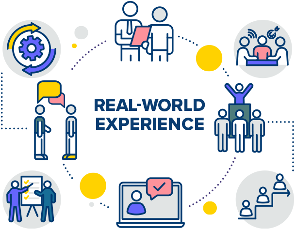 Real-world experience graphic.
